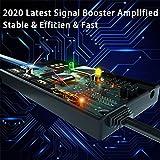 2020 Newest TV Antenna, HD Indoor Digital HDTV