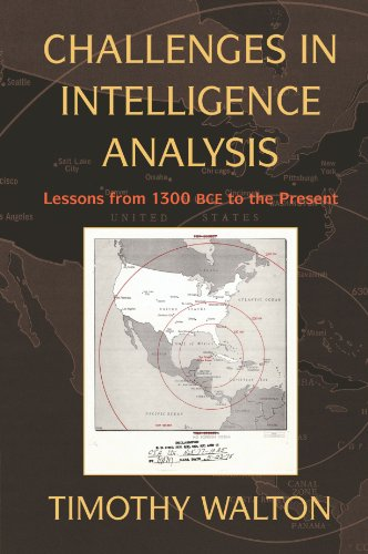 challenges-in-intelligence-analysis-lessons-from-1300-bce-to-the-present