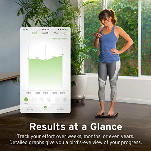 Etekcity Digital Body Weight Scale, Smart Bluetooth Body Fat BMI Scale, Bathroom Weighing Scale Tracks 13 Key Fitness Compositions, 400 lbs, 11.8 × 11.8 Inches