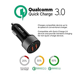 Samsung Galaxy S8 / S8 Plus / Note 8 Car Charger - iRAG 36W Qualcomm Quick Charge 3.0 Two-Port USB Adapter with 6ft USB Type C to A Charger Cable Cord