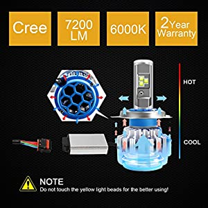 Win Power H4 LED Headlight Bulb Conversion Kit Motorcycle 9003 CREE 70W 7200LM 6000K Cool White Dual High Low Beam-2 Yr Warranty