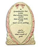 Best Banberry Designs Mom Plaques - Banberry Designs Grandma Plaque - Loving Grandma Saying Review