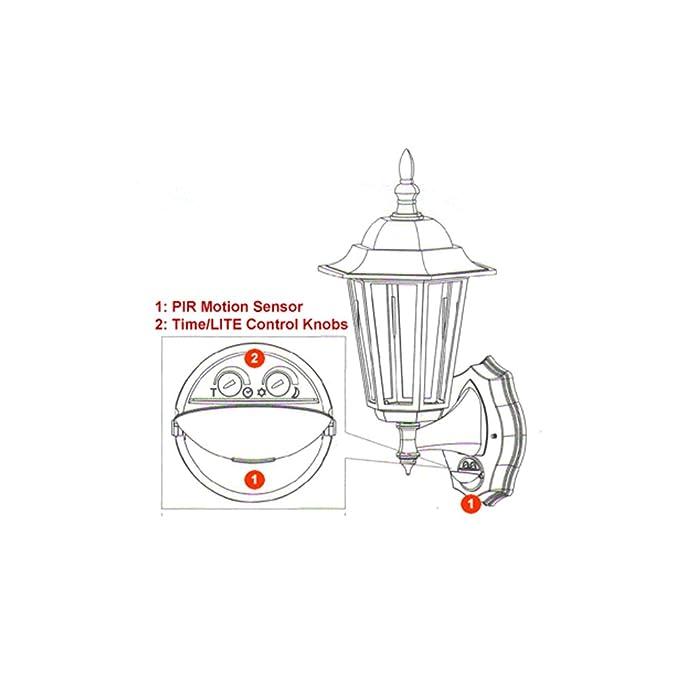 Stylish 6 Panel Wall Lantern System Wir Motion Sensor Timelux