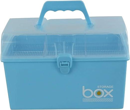 Rinboat Caja Botiquin de Almacenamiento de Plástico con Cerradura para Primeros Auxilios y Medicamentos, Color Azul, 1 Unidad: Amazon.es: Hogar