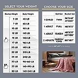 YnM Kids Weighted Blanket — Heavy 100% Oeko-Tex