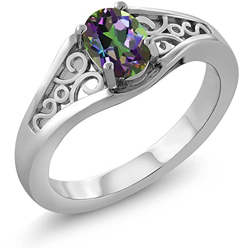 Blue Topaz Purple Ring - Gem Stone King 925 Sterling Silver 7x5mm Oval 0.80 Ct Green Mystic Topaz Women's Ring (Size 7)
