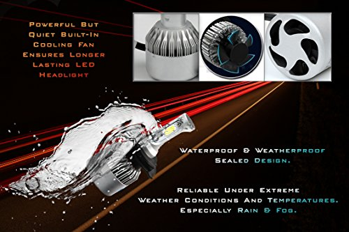 XOOM 25X Eco Bright LED Headlight