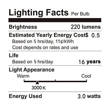 Buy yard light bulbs g4