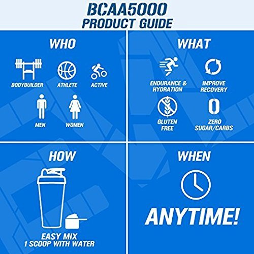 Evlution Nutrition BCAA5000 Powder 5 Grams of Premium BCAAs (Unflavored, 60 Serving) by Evlution (Image #5)