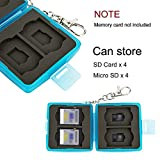 Micro SD Card Case and SD Card Holder, Anti-Dust