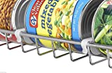 KIKY 36 Can Rack Holder Organizer Storage Kitchen Shelf Food Pantry Cabinet Cupboard, Store up to 36 Cans of Varying Sizes 17.36 Long X 13.27 Deep X 13.58 High