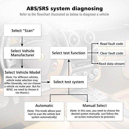 OBD2 Scanner, TT TOPDON ABS/SRS Scanner Universal CAN OBD2 Scanner OBDII Car Computer Diagnostic Tool Car Code Reader for DIY and Professional (Topdon Elite) by TT TOPDON (Image #6)