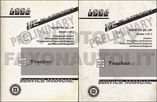 geo tracker manual - 6