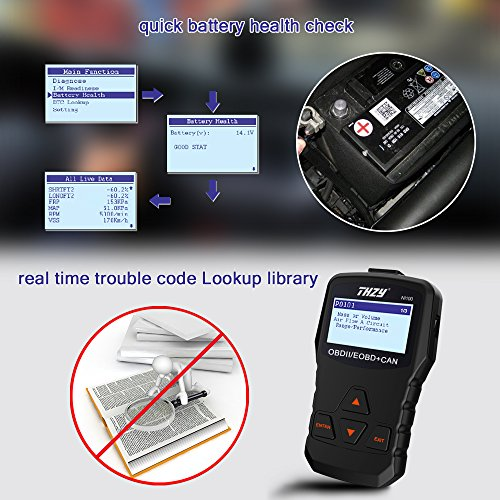 Obd diagnostic scanner obd2 code reader obd scan tool car code reader car diagnostic scanner - Div checker tool ...