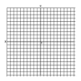 Geyer Instructional Products 150243 Graph Stickers - Accentuated XY Axis, 4'' Wide, White/Black (Pack of 500)
