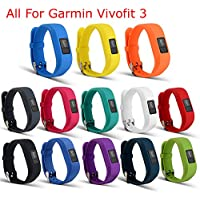 I Smile Replacement Wristband Vivofit Tracker Basic Facts