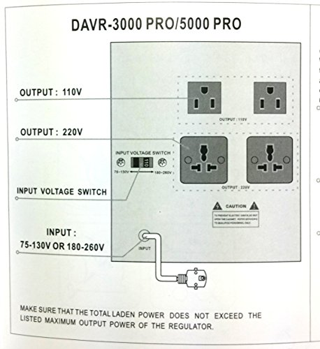 Norstar DAVR-3000 3000 Watt 110/120 to 220/240 or 220/240 to 110/120 Step UP and Down Voltage Transformer and Automatic Voltage Regulator Stabilizer by Norstar (Image #1)