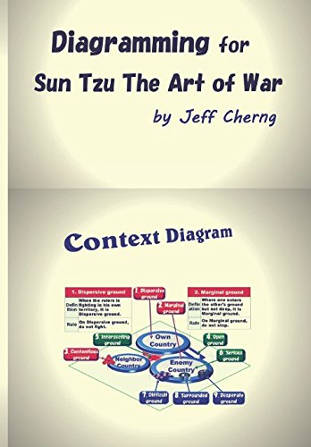 Diagramming for Sun Tzu The Art of War: - Translation Business