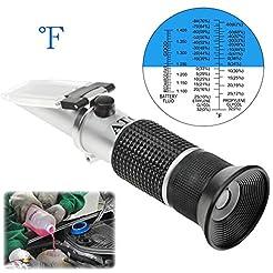 Antifreeze Refractometer Displaying in F...