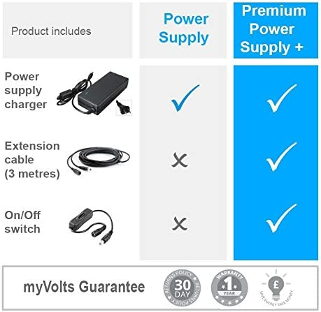 US Plug MyVolts 12V Power Supply Adaptor Compatible with LaCie Rugged XL 1TB External Hard Drive