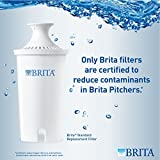 Brita Standard Replacement Filters for Pitchers and Dispensers, 1ct, White