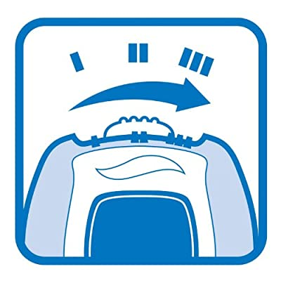 Febreze 2 amL (0.06 FL OZ) Car Vent Clips Air Freshener and Odor Eliminator, Linen and Sky Scent - 8 Pieces: Automotive