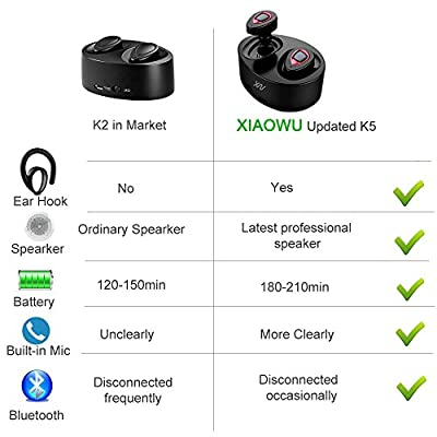 XIAOWU True Wireless Earbuds Bluetooth Earphone Dual V4.1 Bluetooth Headphones with Built-in Mic and Charging Case Noise Cancelling Stereo Mini Headset for iPhone Samsung iPad Android