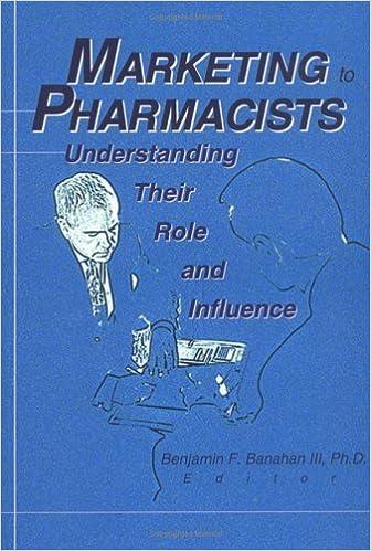 pharmaceutical marketing uk