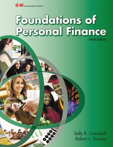 Foundations of Personal Finance