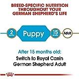 Royal Canin German Shepherd Puppy Breed Specific