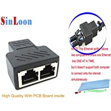 SinLoon RJ45 Splitter Adapter, RJ45 Female 1 to 2 port Female Socket Adapter Interface Ethernet Cable 8P8C Extender Plug LAN Network Connector for Cat5, Cat5e, Cat6, Cat7 (1 adapter)