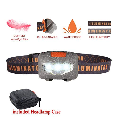 - Headlamp Flashlight with Carrying Case, Bright COB-LED Head Lamp, 3-Mode Running Headlamp, Waterproof Headlight for Adults,Kids,Camping,Night Jogging,Hiking,Fishing,Reading,1.6oz/48g(NO AAA Battery)