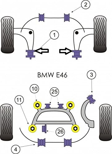 PFF5-4601 Powerflex Front Wishbone Rear Bushes ROAD SERIES 2 in Box