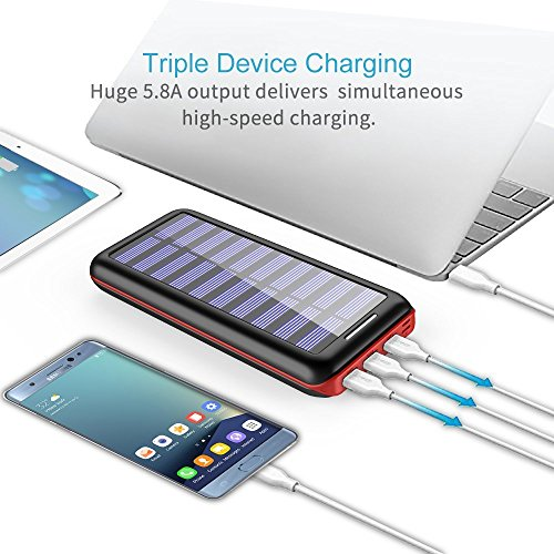 Solar Charger BERNET 24000mAh really high Capacity transportable Solar potential Bank by suggests of  USB Fan and 3 USB Port External Battery Pack cel Charger For iPhone iPad Samsung HTC Cellphones And additional Red Solar Chargers