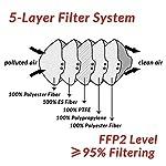40-Stck-FFP2-Maske-ce-Zertifiziert-CE-2163-EN-149-Schutzmaske