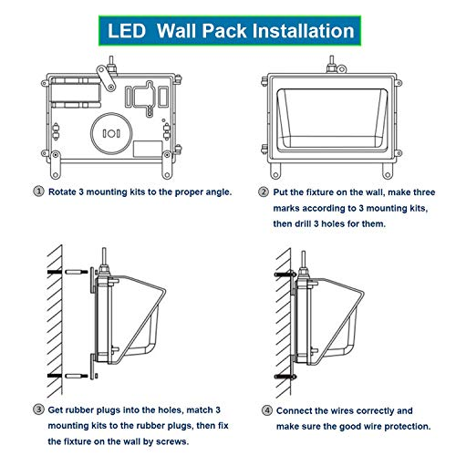 100W LED Wall Pack Light - 5000K Daylight, 12800lm, JESLED Outdoor Wal Pak Outdoor Lighting Wiring Diagram on