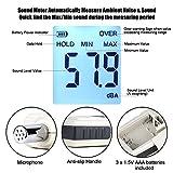 Digital Sound Level Meter, Decibel Meter with