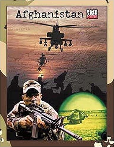 Book Afghanistan: D20 System