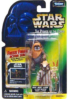 (Star Wars Power of the Force