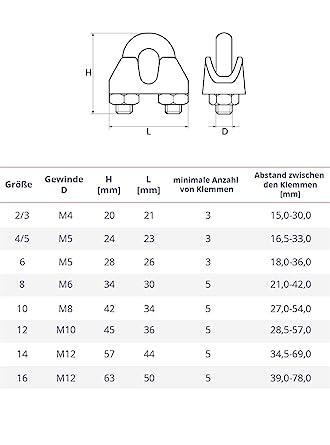 Seilwerk STANKE 50 x Seilklemme B/ügelform Gr/ö/ße 16 f/ür 16 mm Drahtseile Verzinkt Seilverbinder Stahlseil