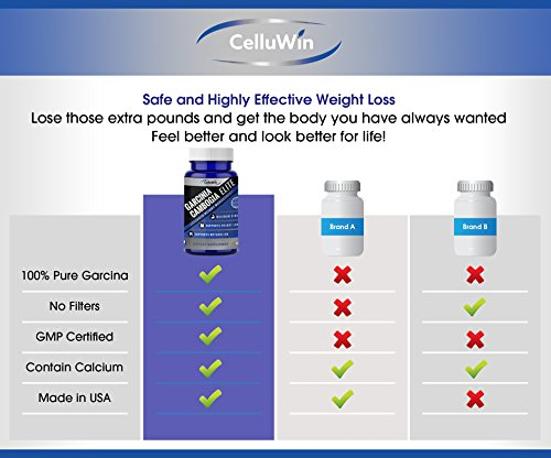CelluWin Garcinia Cambogia ** 100% Pure Garcinia Cambogia ** HCA Extract Plus Calcium Booster | Maximum Strength Weight…