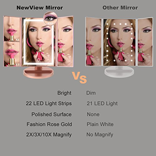 Lighted Makeup Mirror, Light Up LED Vanity Mirrors with 10x/3x/2x Magnifying, USB/Battery Dual Electric Power,Brightness Touch Adjustable, Tabletop Trifold Cosmetic Mirror Brighter(22 Bulbs) by NEW VIEW (Image #1)