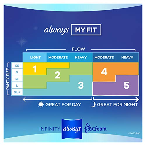 Always Infinity Feminine Pads with Wings for Women, Size 5, Extra Heavy Overnight, Unscented, 22 Count (Pack of 3)