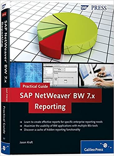 Download and install a free trial version of sap abap software.