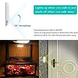 Motion Sensor Closet Lights 12 LED Under Cabinet