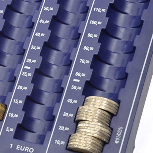 BIG-SAM - Münzbrett für Euro Münzen - Blau oder hellgrau (1 Stück, Blau)