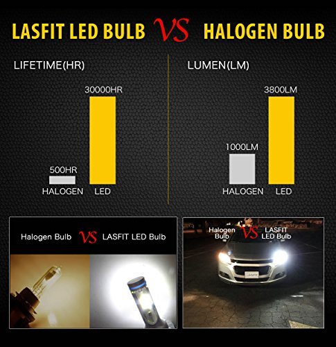 LASFIT-5202PSX24W2504520052019009-LED-Fog-Light-Bulbs-6000K-Xenon-White-72W-7600LM-All-in-One-Conversion-Kit-Pack-of-2