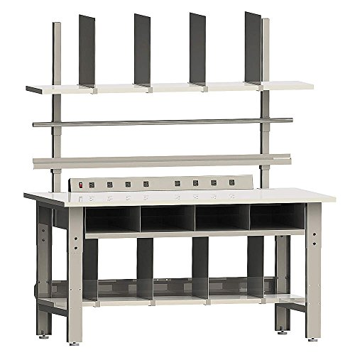 Roosevelt Series Premium Packaging Bench Set With Formica Laminate Top And Round Front Edge, 36