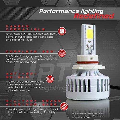 Amazon.com: Optix H7 + 9005 Low/High Beam Combo - 4pcs LED Headlight Bulb Conversion Kit - 160W 16000LM 6000K 6K White - Canbus Chip Error Free No Flicker ...