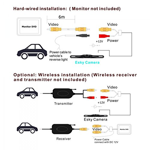 car rear view camera wiring diagram